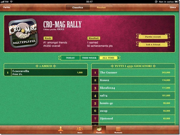 Gamecenter iPad