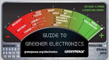 Eco-guida GreenPeace