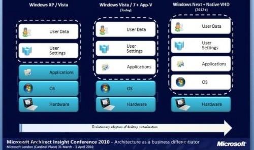 windows-8-desktop-as-a-service-in-win-next_t.jpg