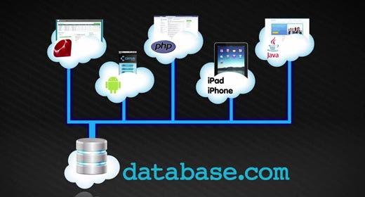 databasecom