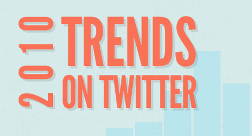 trends on twitter