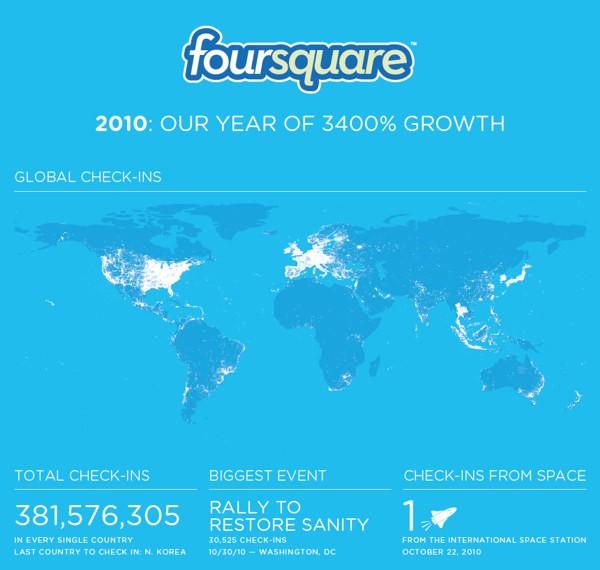 Il 2010 di Foursquare - Infografica 1