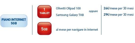 Offerta TIM in abbonamento per Olivetti Olipad
