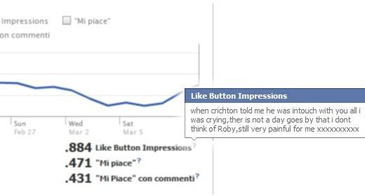 La didascalia bislacca su Facebook Insight