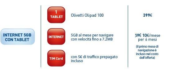 Olivetti Olipad con TIM