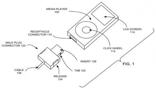 Apple, brevetto connettori Thunderbolt