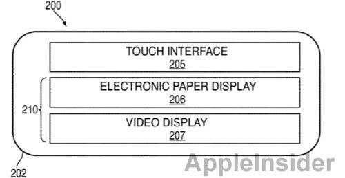 Brevetto Apple per un display ibrido