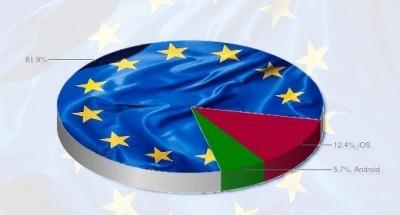 Europa e mobile