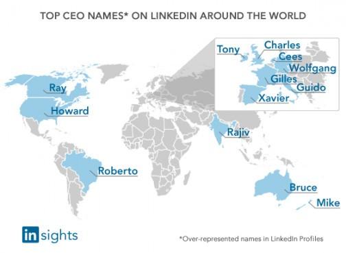 Guido è il nome più comune tra i CEO italiani
