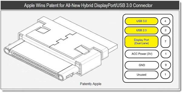 apple brevetta un connettore usb 3.0-displayport | webnews apple usb cable wiring diagram apple 30 pin wiring diagram
