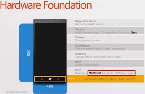 Nuove Specifiche Windows Phone 7