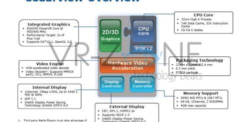 Intel_Cedartrail_Features