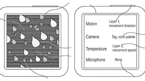 Brevetto Apple iPod nano