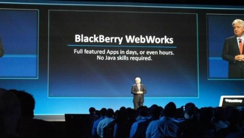 BlackBerry WebWorks 2.1