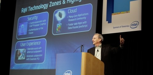 Research@Intel2011