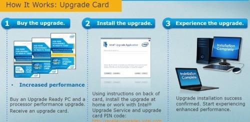 Intel Upgrade Card