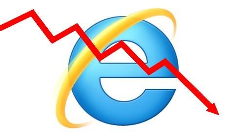 Internet-Explorer-50