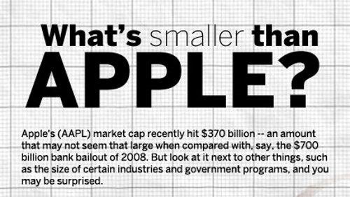 Apple per Visual.ly