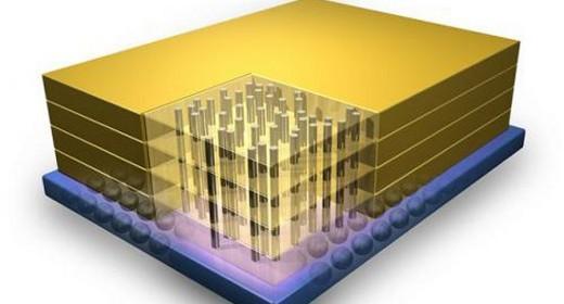 hybrid-memory-cube