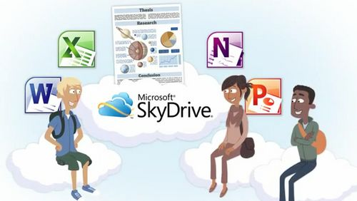 SkyDrive Office