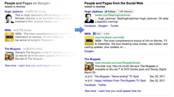 Come è e come dovrebbe essere Google Search