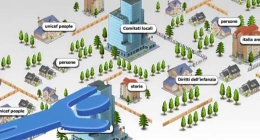 Volunia mappe visuali
