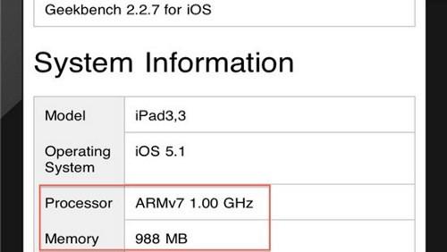 Nuovo iPad benchmark