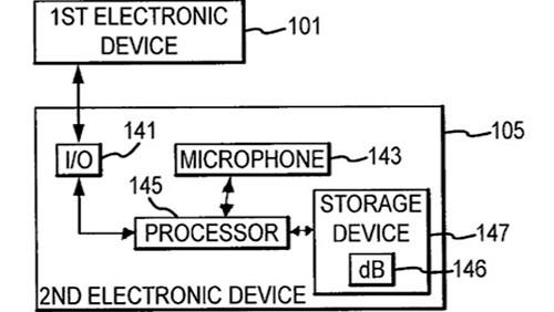 Nuovo brevetto Apple