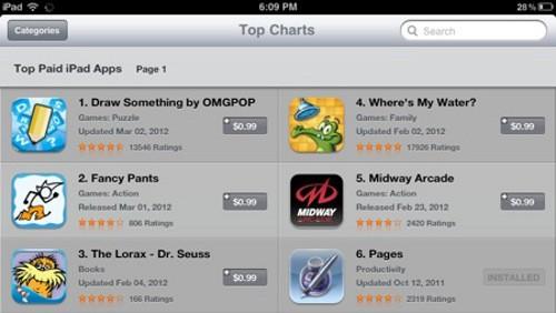 iPad 3 App Store