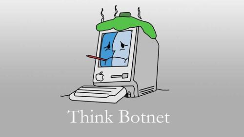 Botnet Mac