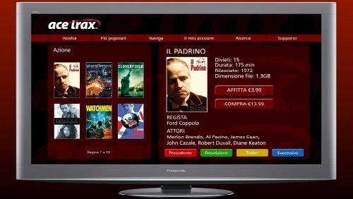 Acetrax e Panasonic