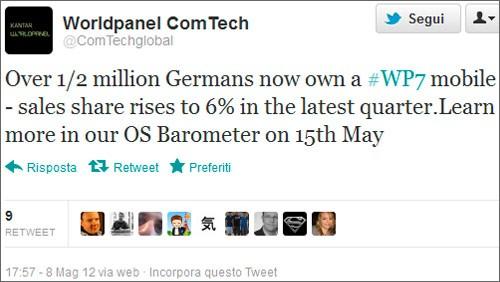 Windows Phone al 6% in Germania