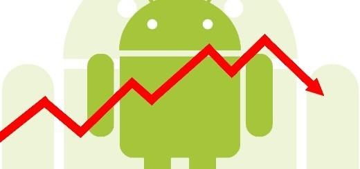 Calo di Android