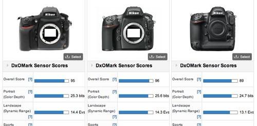 Nikon D800E DxOMark