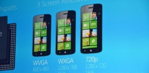 Windows Phone 8 risoluzioni display