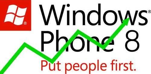 Windows Phone applicazioni