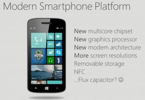 Il futuro di Windows Phone