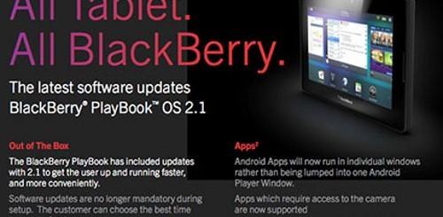 BlackBerry PlayBook OS 21