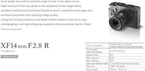Obiettivo Fujifilm XPro1