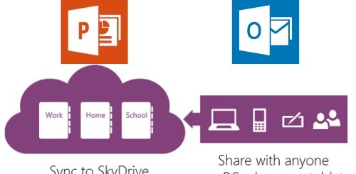 how to add onenote to outlook 2013