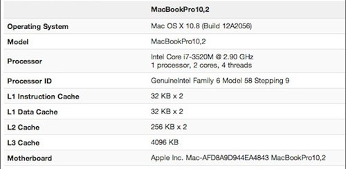 MacBook Pro Retina Display da 13 pollici, benchmark