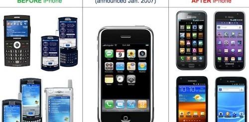 Prodotti Samsung
