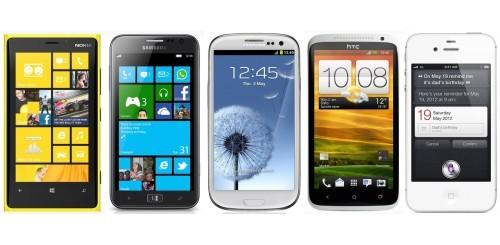 Nokia Lumia 920 contro tutti
