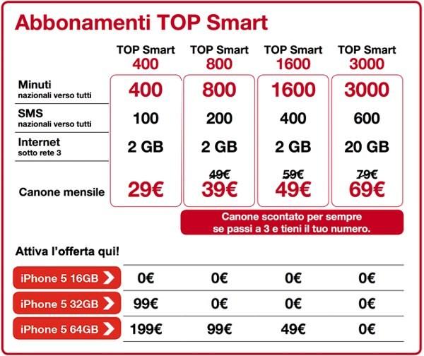 Tariffe Tre Italia per iPhone 5