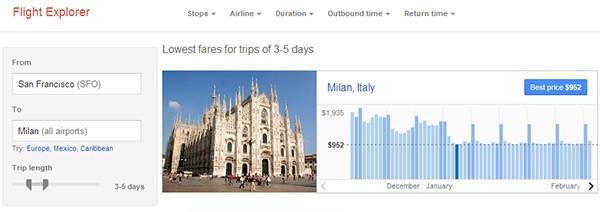 Un esempio di ricerca con Google Flight Explorer, per trovare voli da San Francisco a Milano