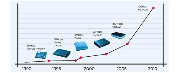 Infografica ITU