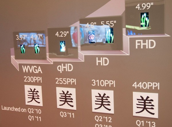 Display Samsung