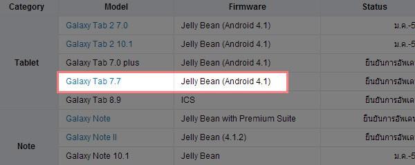 Conferme sull'arrivo dell'aggiornamento ad Android 4.1 Jelly Bean sul tablet Samsung Galaxy Tab 7.7