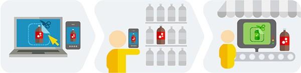 Google Zavers, un nuovo modo di gestire i coupon attraverso i dispositivi mobile