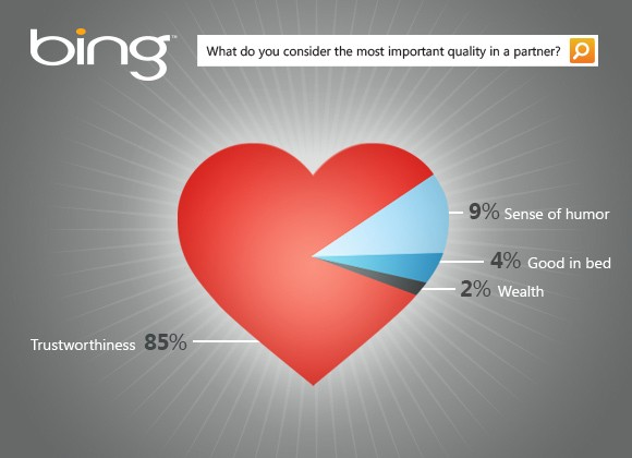 Bing San Valentino